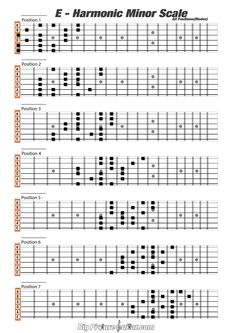 Learn Guitar Scales, Guitar Scales Charts, Guitar Chords And Scales, Free Guitar Chords, Guitar Chords Beginner, Minor Scale Guitar, Pentatonic Scale Guitar, Jazz Chord Progressions, Flamenco Guitar Lessons