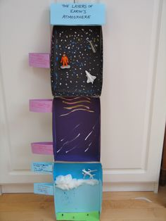 Layers of Earth's Atmosphere diorama - fun idea using shoeboxes, construction paper, even little toys from around the house! Could do for layers of the earth. 4th Grade Science, Elementary Science, Middle School Science, Science Classroom, Science Fair, Science Lessons, Science Education, Teaching Science, Science For Kids