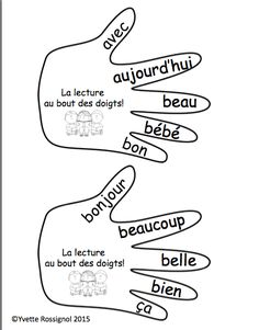 "20 ""hands"" and activities to accompany these high frequency words. All ready to print! Students are excited to start practicing now so that they can sign the words poster"" on the day French Language Lessons, French Language Learning, French Lessons, Language Arts, French Teacher, Teaching French, Sign Language Phrases, British Sign Language, Word Poster"