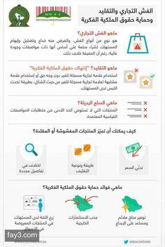 الغش التجاري وحماية حقوق الملكية الفكرية #انفوجرافيك #السعودية