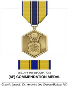 1000 images about for Air force decoration