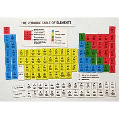 Magnets of every element on the periodic table! I'm so putting this on the board in my classroom.