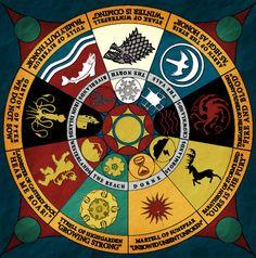 Un compendio de las nueve casas más poderosas de Poniente, sus lemas y sus estandartes (... bueno, los Stark tienen un lobo huargo corriendo, pero aquí solo ponen la cabeza. En fin, cosas de la serie)