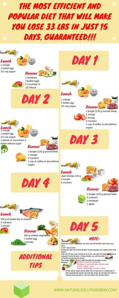 This diet allows loss of lbs for 5 days or 22 to 33 lbs for 15 days. The ad… This diet allows loss of lbs for 5 days or 22 to 33 lbs for 15 days. The advantage is that there is no feeling of weakness and exhaustion because they are getting enough. Egg And Grapefruit Diet, Boiled Egg Diet Plan, Menu Dieta, Fat Loss Diet, Eating Plans, Diet Plans, 5 Day Diet Plan, Fruit Diet Plan, Skinny Diet Plan