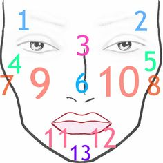 acne face mapping: 7,8 = Kidneys: Drink more water, cut back on caffeine, alcohol, and salty food. 11, 12 = Hormones: Drink more water, get enough sleep, and eat leafy greens. 13 = Stomach: Drink herbal tea, get more fiber, and exercise.