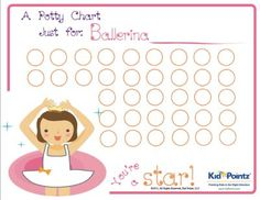 Girls Potty Training Chart