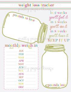 avocado weight loss or gain