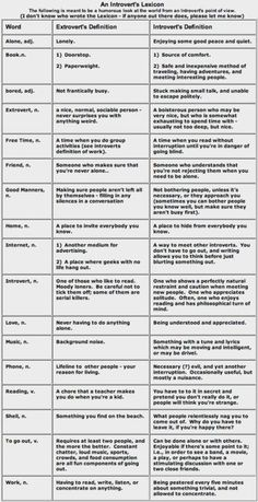 An Introvert's Lexicon (humorous) though not so humorous to me, seems like most of those are true.