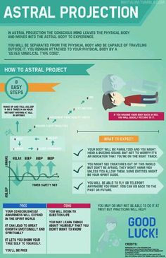 Astral projection  ....Click http://www.techniquesforastralprojection.com for ideas, tips, techniques and info on #AstralProjection and #LucidDreaming | www.lookingbeyond.com