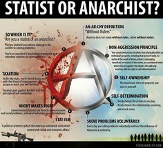 The political choice between statism and anarchism hinges on the moral question: Do you advocate violence and force as the solution to social problems?