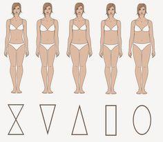 Yokifur : ¿Conoces tu tipo de cuerpo?