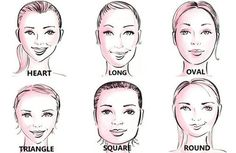face shapes for choosing hats... Anyone can wear a hat, but you must know your face to do it right