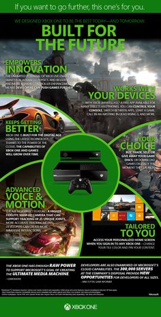 Xbox One: Built for the Future Online Video Games, Get Reading, Xbox One S, School Games, Listening To Music, Wii, Playstation, Are You The One, Videogames