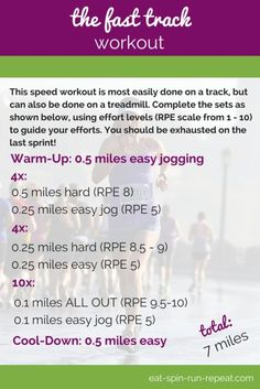 Fit Bit Friday 206: The Fast Track Workout - Looking to PR your next race? This running workout will help you develop the speed to do just that!