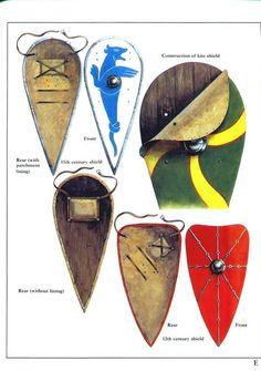 Early heraldic shields