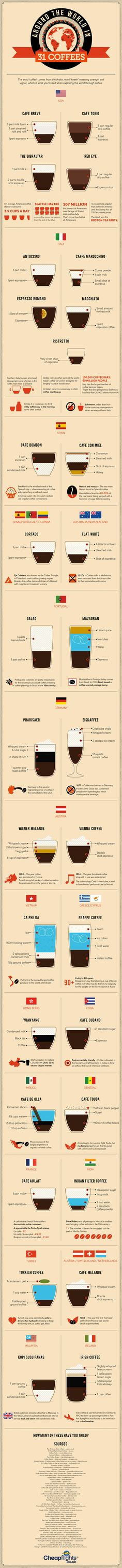 31 Ways To Drink Coffee Around the World #infografía