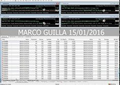 LIVE TRADING . Ea scalping Robot Forex Turn 5k USD to 20000 USD in One DAY