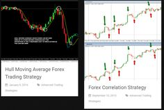 Advanced Forex Trading Strategies Source by claudiamphako Forex Trading Tips, Learn Forex Trading, Forex Trading Strategies, Forex Strategies, Online Trading, Day Trading, Trading Quotes, Cryptocurrency Trading, How To Get Rich