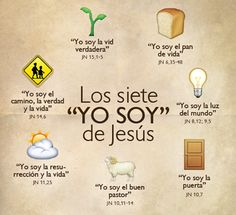 Los siete Yo Soy de Jesús