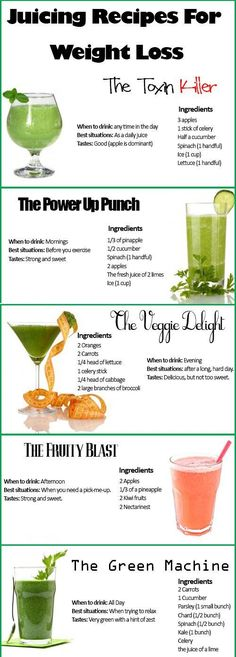 Juicing Recipes for Weight Loss #cleanse #juices #smoothie #detox