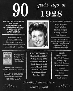 2018** Version Personalized 90th Birthday Chalkboard Poster, 1928 Facts DIGITAL FILE