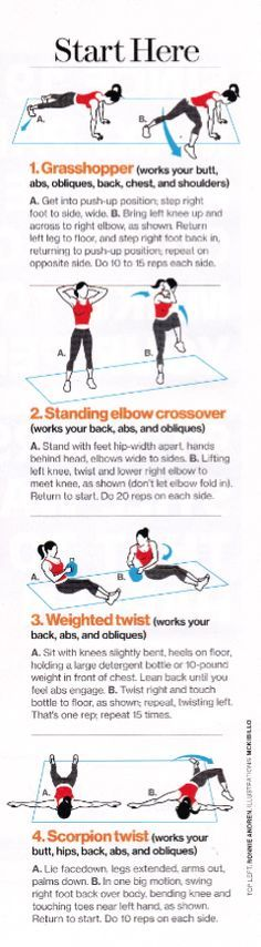 The All-New Muffin Top Workout