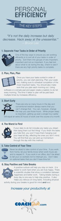 How to Be More Productive and Effective Cómo ser más productivo y eficiente Productividad-Eficiencia