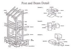 Post & Beam Detail