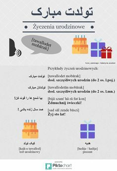 Happy Birthday in Persian / życzenia urodzinowe po persku / تولدت مبارك
