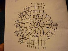 Chrochet, Crochet Designs, Compass Tattoo, Headbands, Christmas, Blog, Crocheting, Snow Flakes, Crochet