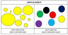 Elements Of Art Unity Famous Artists - - Design Principles Of Art, Principles Of Art Balance, Balance Art, Elements And Principles, Elements Of Art Texture, Elements Of Art Space, Design Elements, History Lessons For Kids, Art Lessons
