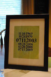 Birth dates framed, cool idea