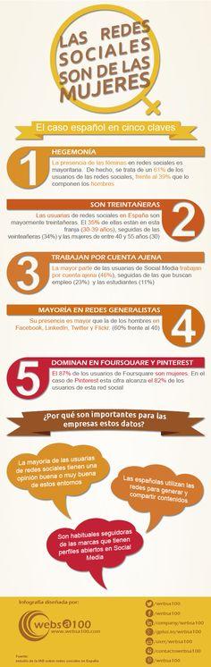 En España las Redes Sociales son de las mujeres #infografia #infographic #socialmedia | TICs y Formación