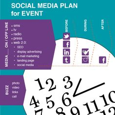 INFOGRAPHIC - Social Media plan For Event - Design by Emanuela Caponera