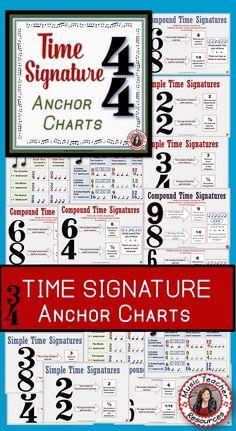 Key Signatures in Music
