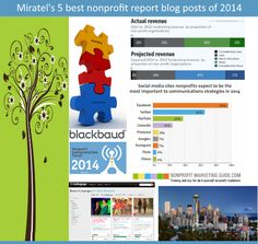 top 5 #nonprofit #fundraising reports of the year http://www.miratelinc.com/blog/5-best-miratel-nonprofit-report-blog-posts-of-2014/ via @Miratel