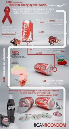 omg ...haha, but seriously not a bad idea, if it reaches a large group of people to prevent the spread of HIV.
