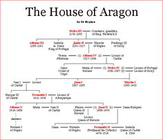 The House of Aragon