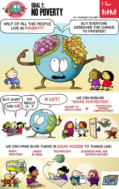 1 page Goals Comics - full set PDF Magazine with 18 Pages from alisonbellwood. Read more about goals and comics. Human Development Index, Spiritual Development, Un Global Goals, Sustainable Development Projects, World Goals, Summer Reading 2017, Discover Magazine, Save Environment, Build A Better World