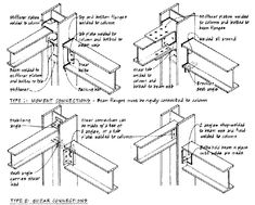 hss steel column and beam connection - Google Search