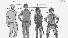 The boys height