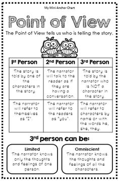 Teach Your Child to Read - Point of View Anchor Chart - Mini Anchor Charts are a great addition to your interactive reading journal - Give Your Child a Head Start, and.Pave the Way for a Bright, Successful Future. Reading Workshop, Reading Skills, Writing Skills, Reading Lessons, Math Lessons, Writing Tips, Interactive Reading Journals, Math Journals, Reading Strategies Posters