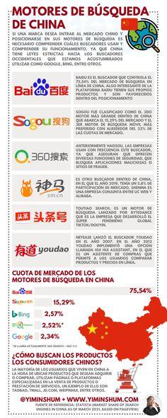 Conoce los buscadores o motores de búsqueda que utilizan en China: Baidu, Sogou, 360 Search, Haosou, WeChat Search, Shenma, Toutiao Search Seo Sem, China, Marketing, Porcelain