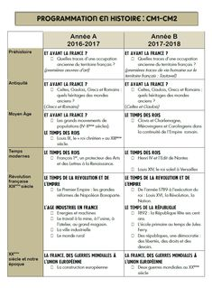Programmation en Histoire CM1-CM2, nouveaux programmes (essai !)