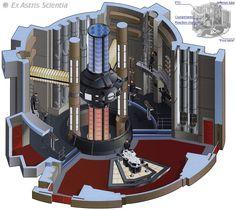"Engine room - U.S.S. Enterprise NCC-1701 E - ""Star Trek First Contact"""