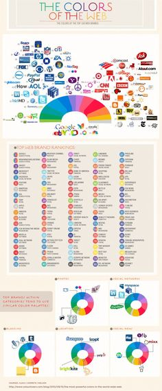 Color plays a key role in branding and reputation - colors of the web and the brands that incorporate them into their logos info graphic