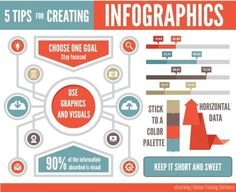 How to Create Awesome Infographics Without Being a Designer #Infographic