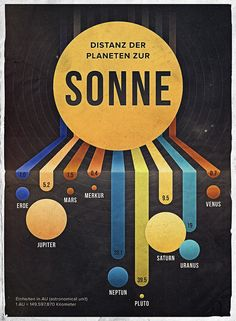 design, Future, germany, Illustration, Inspiration, posters, print, Retro,Distance from the Sun
