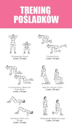 Do this workout regularly, and your pants will fit better. Flat Tummy Workout, Gym Workout Chart, Squat Workout, Abs Workout Routines, Lifting Workouts, At Home Workouts, Lower Back Injury, Gym Plans, Reps And Sets