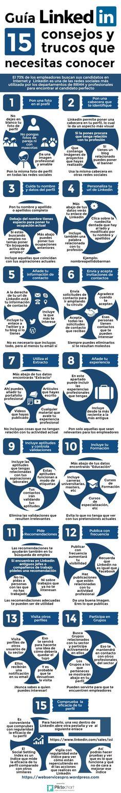 Guía Linkedin-15 consejos y trucos que necesitas conocer. Infografía en español. #CommunityManager